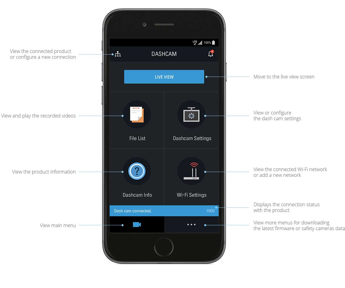 CHECK RECORDED IMAGES AND UPDATE FIRMWARE USING SMARTPHONES