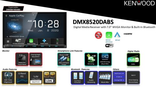DMX8520DABS-banner
