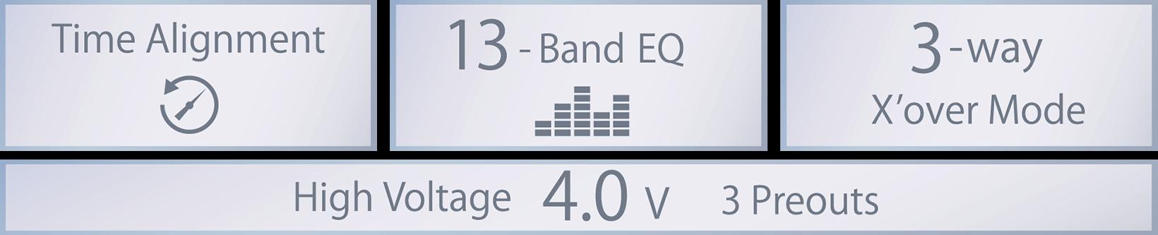 kenwood-Sound Adjustment Features